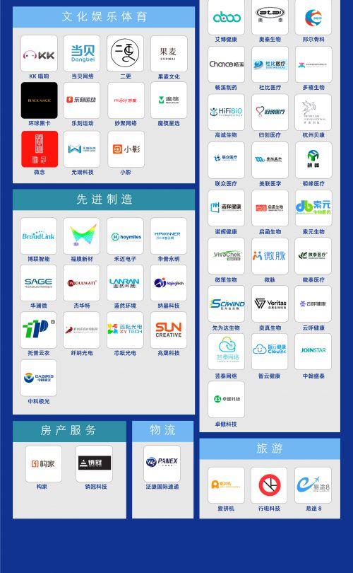 微链联合杭州市创投协会发布《2020杭州独角兽与准独角兽企业榜单》 图3