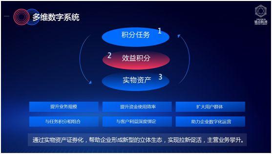 多维数字系统正式上线 企业数字化转型新利器 图2