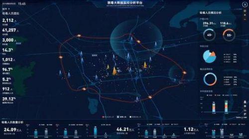 大数据的协助,综合信用信息服务平台在宜春正式上线 图2
