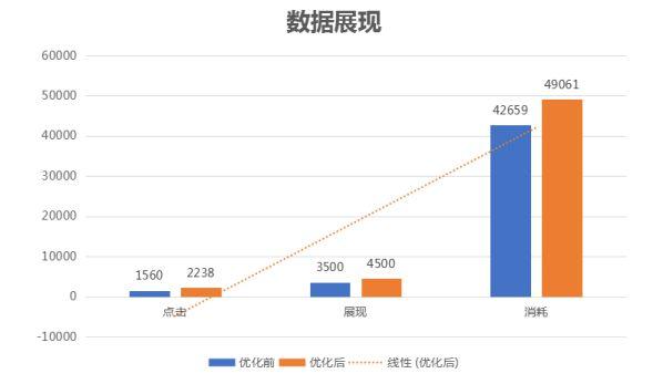 360智慧商业多管齐下,赋能上海大府品牌差异化突围 图1