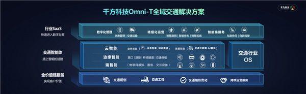 千方科技受邀中国智能交通市场年会 全域实践助力行业数字化转型升级 图2