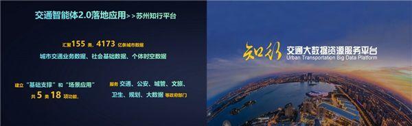 千方科技受邀中国智能交通市场年会 全域实践助力行业数字化转型升级 图6