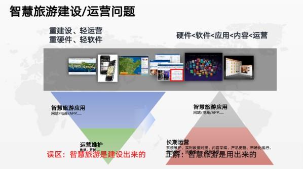 蒋骏受邀出席科技与文旅融合发展论坛并发表主题演讲 图4