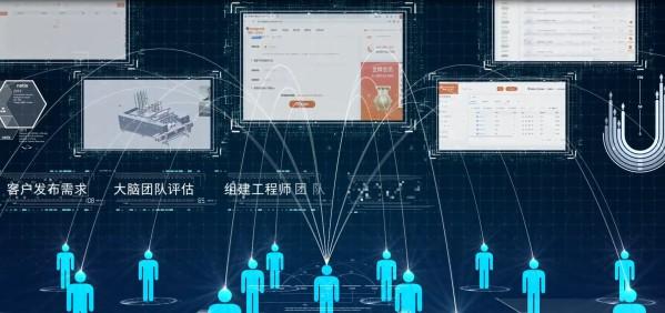 工业设计模式新变革:互联网设计为中国创新注入新动能 图2