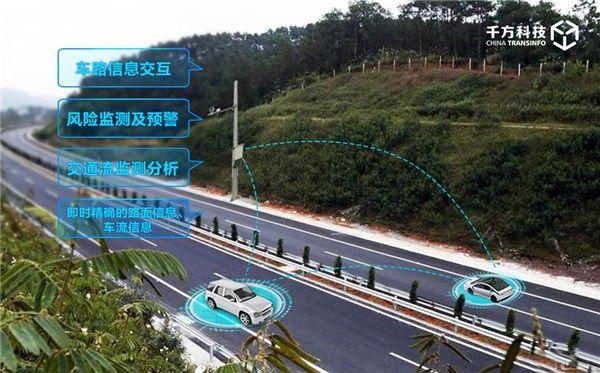 1.12亿!千方科技中标延崇高速河北段两大平台建设 图2