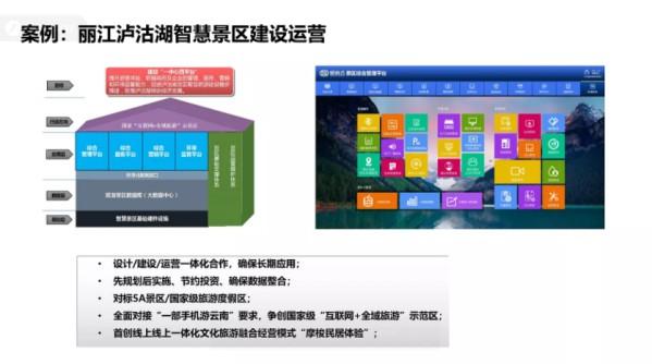 蒋骏受邀出席科技与文旅融合发展论坛并发表主题演讲 图5