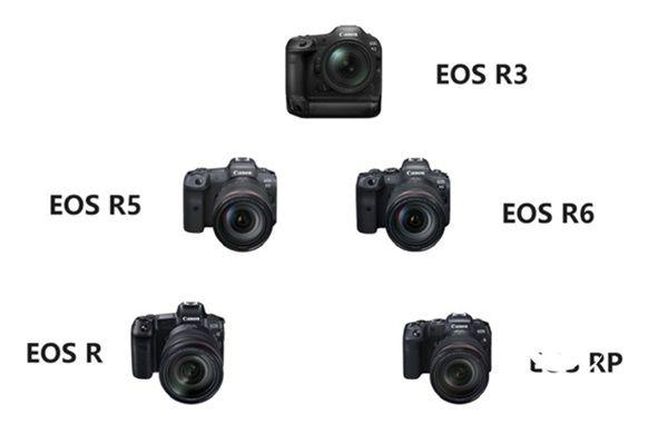 佳能EOS R3开发信息公布!针对高速拍摄场景实现重大突破 图5