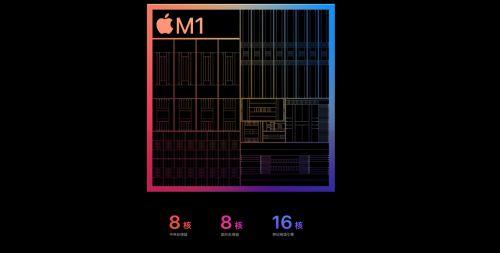 M1版iPad Pro登场,绿联扩展坞等专属配件助力发挥生产力 图2