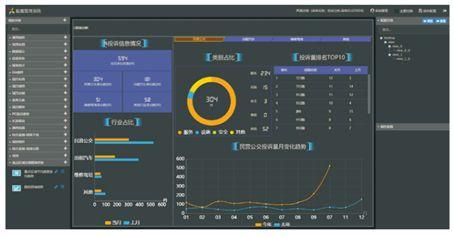 中国系统敏捷数据中台 让数据治理更敏捷 图2