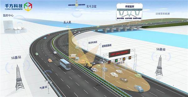 车路协同技术在高速场景中的应用示意
