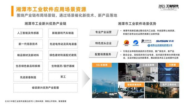 湘潭(高新)工业软件园开园仪式 暨2021中国(湘潭)工业软件产业创新创业大赛总决赛开幕,《2021中国工业软件发展白皮书》于会发布 图4